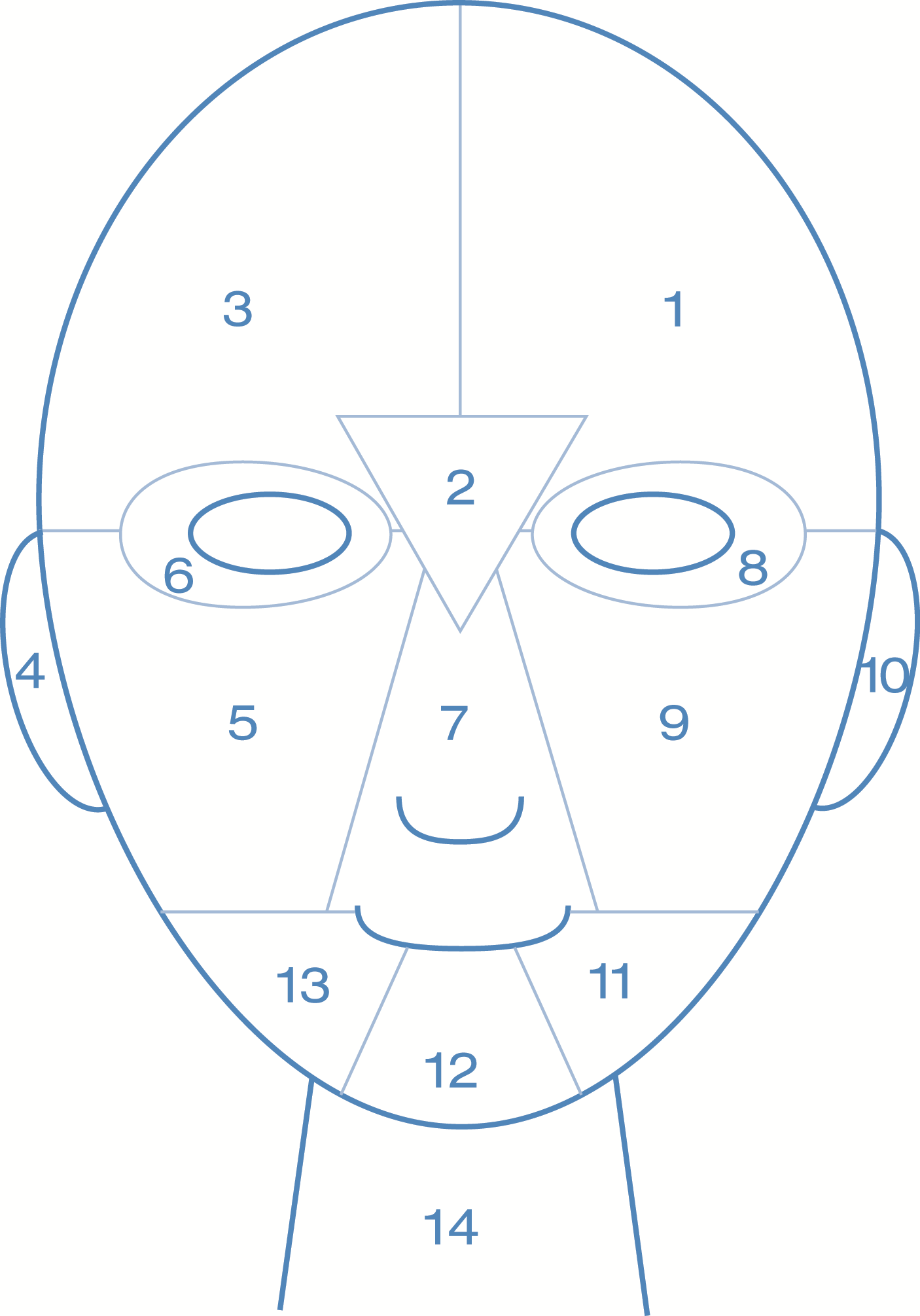 Dermalogica Face Mapping / Dermacia Pharmacy