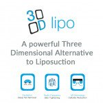 3D Lipo Treatment